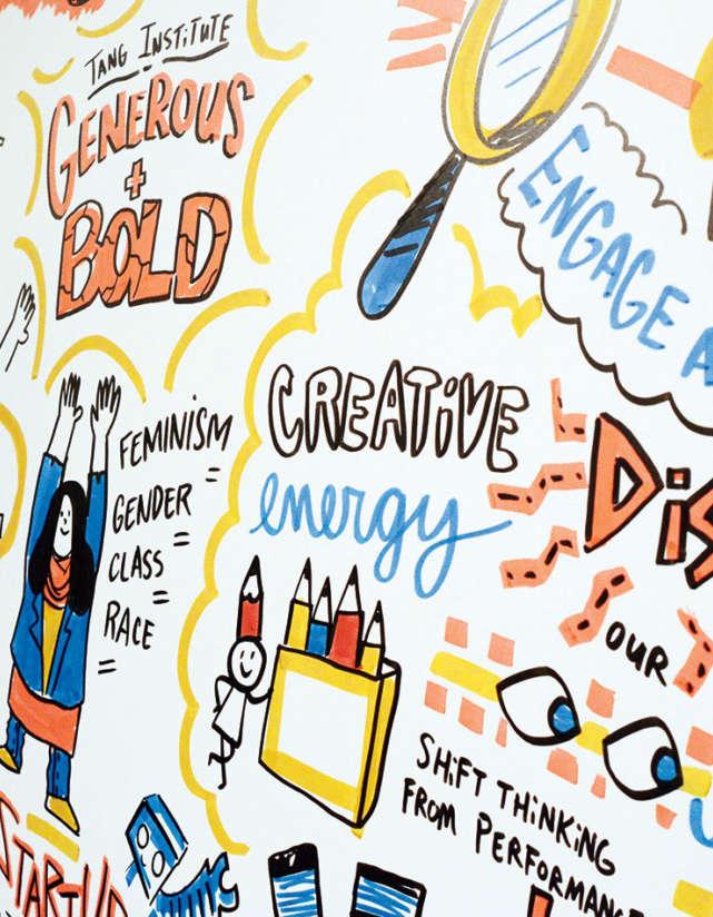 Ideas Lab: Tang Institute